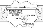 Diverse Ecologies – Interdisciplinary Development for Cultural Education