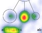 Gaze into Hierarchy: A Practice-oriented Eye Tracking Study