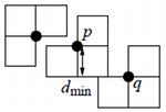 Beschriftungsalgorithmen in Theorie & Praxis