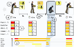 An Approach for Intuitive Visualization of Ergonomic Issues